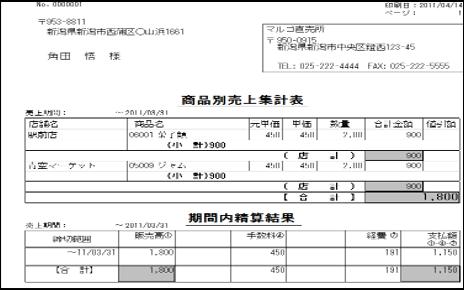 さんちょく市場_精算書(商品別集計)
