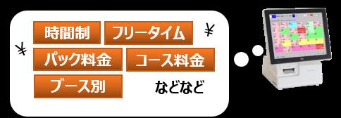 スーパースター アミューズメント6