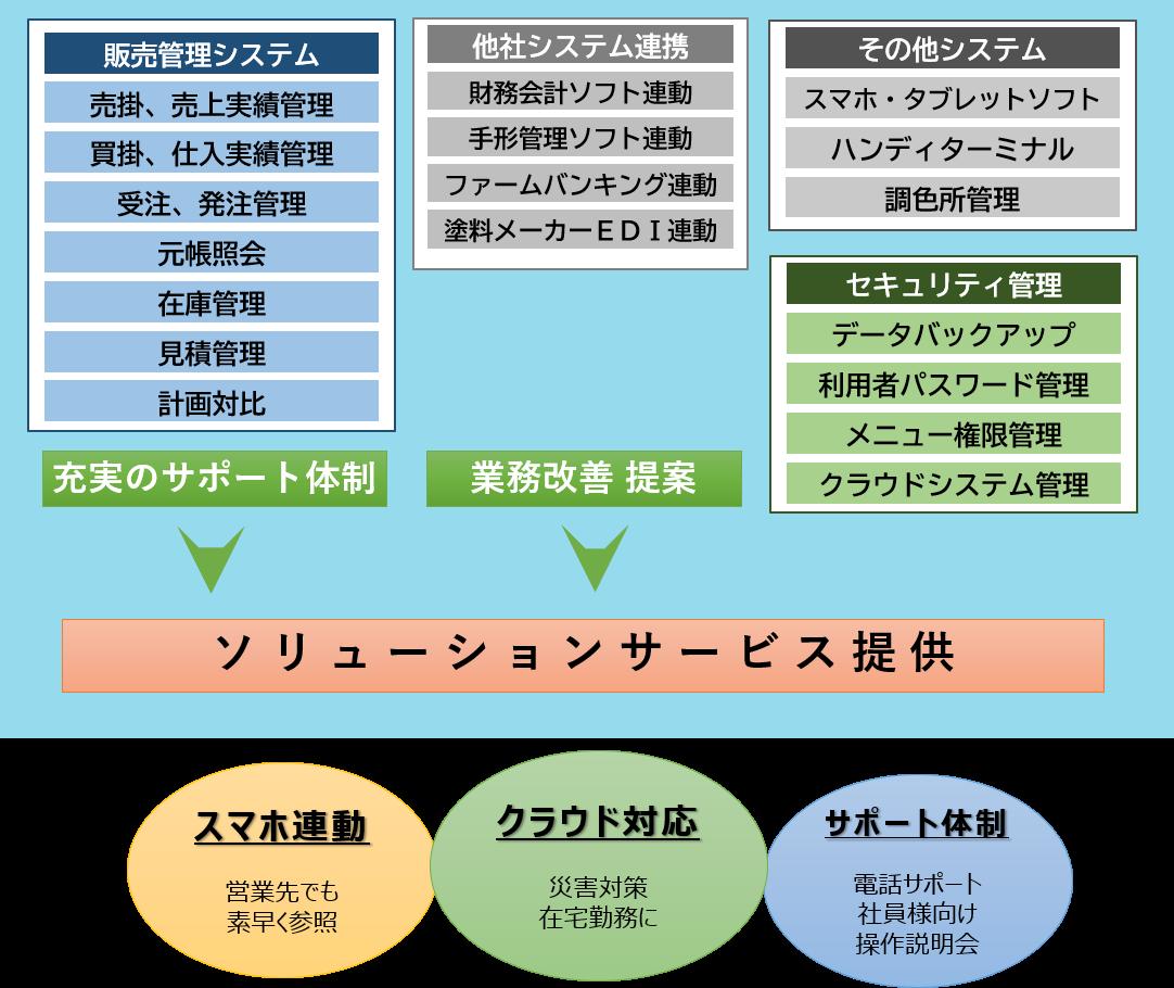 スーパー塗料_2