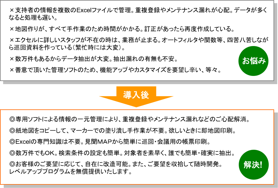 見聞MAP_2