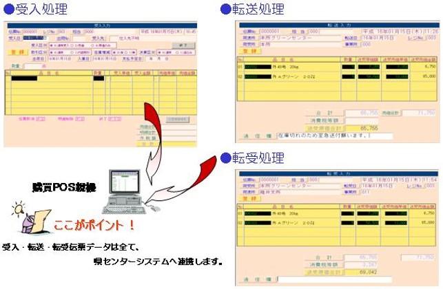 購買POSシステム_3