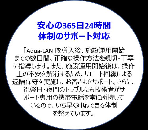 Aqua-LAN_安心サポート