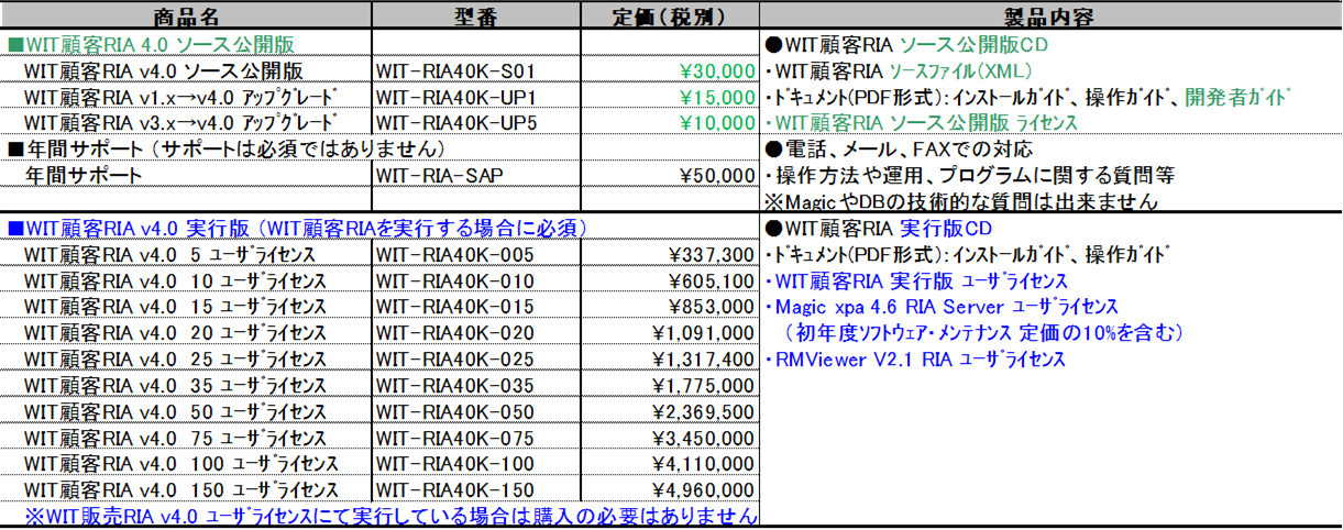 WIT顧客RIA_価格表