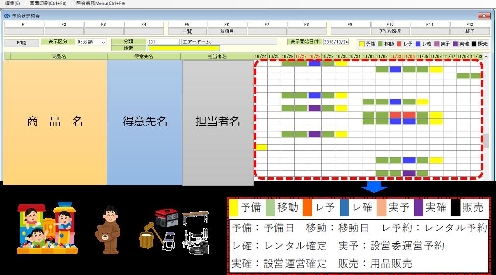e-PRS_予約状況照会