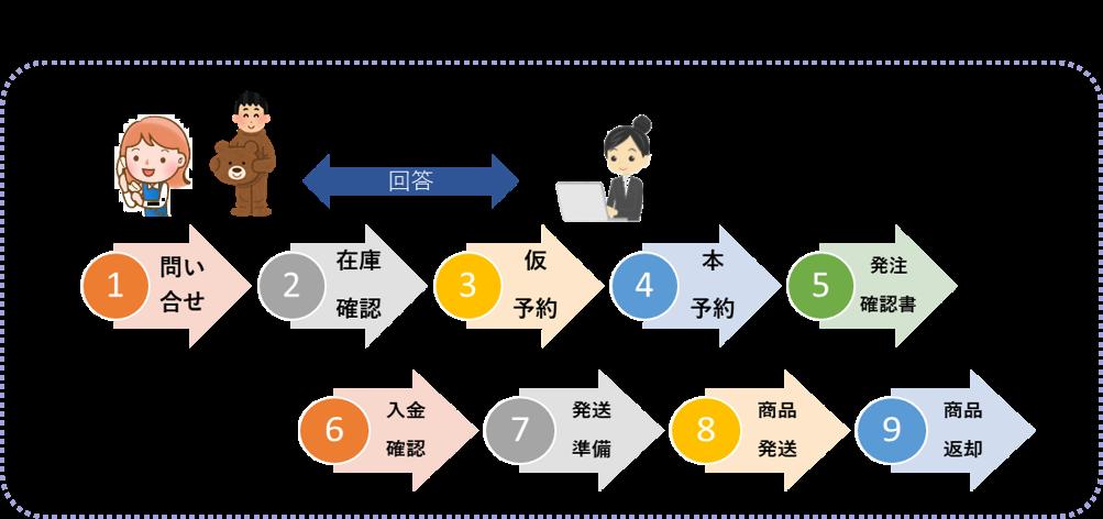 e-PRS_図1