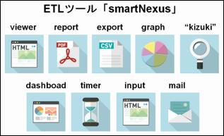 smartNexus